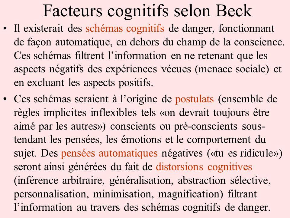 Facteurs cognitifs selon Beck