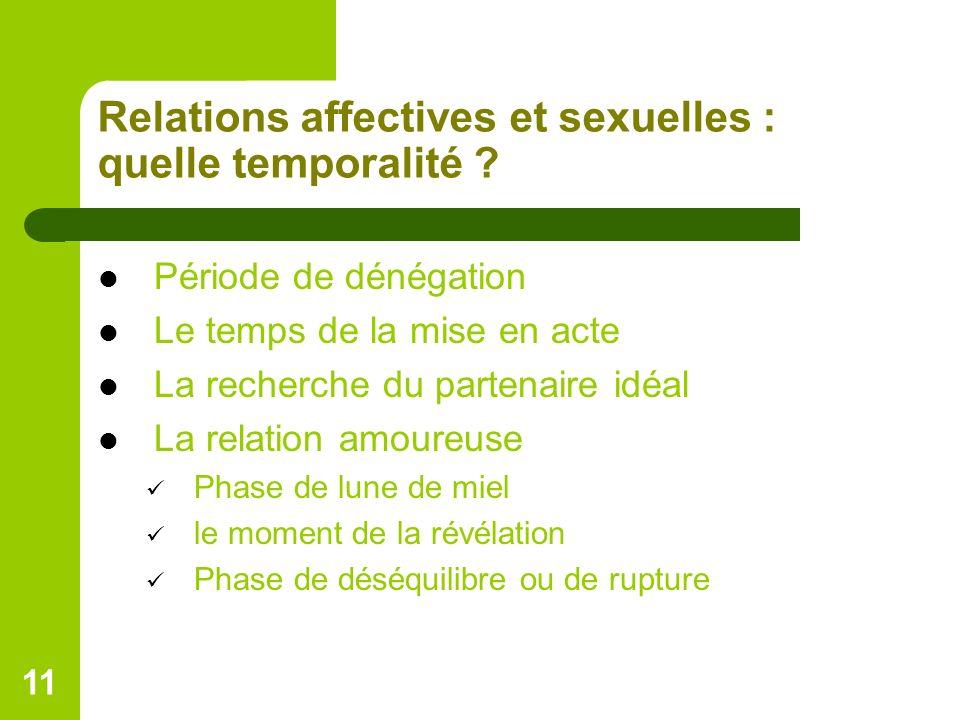 Relations affectives et sexuelles : quelle temporalité