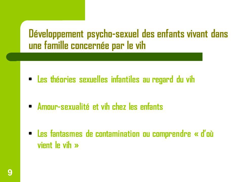 Développement psycho-sexuel des enfants vivant dans une famille concernée par le vih