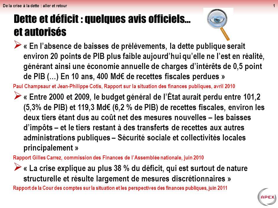 Dette et déficit : quelques avis officiels… et autorisés