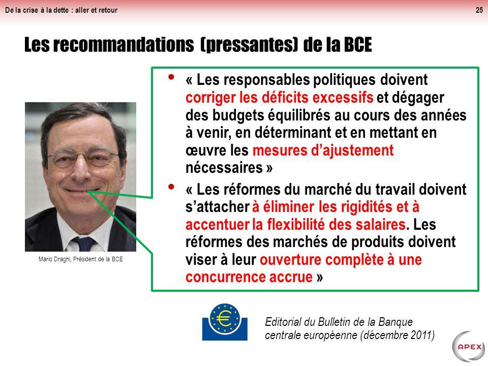 Les recommandations (pressantes) de la BCE
