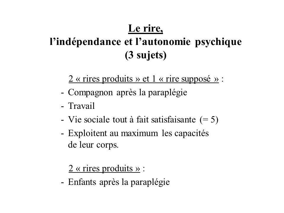 Le rire, l'indépendance et l'autonomie psychique (3 sujets)