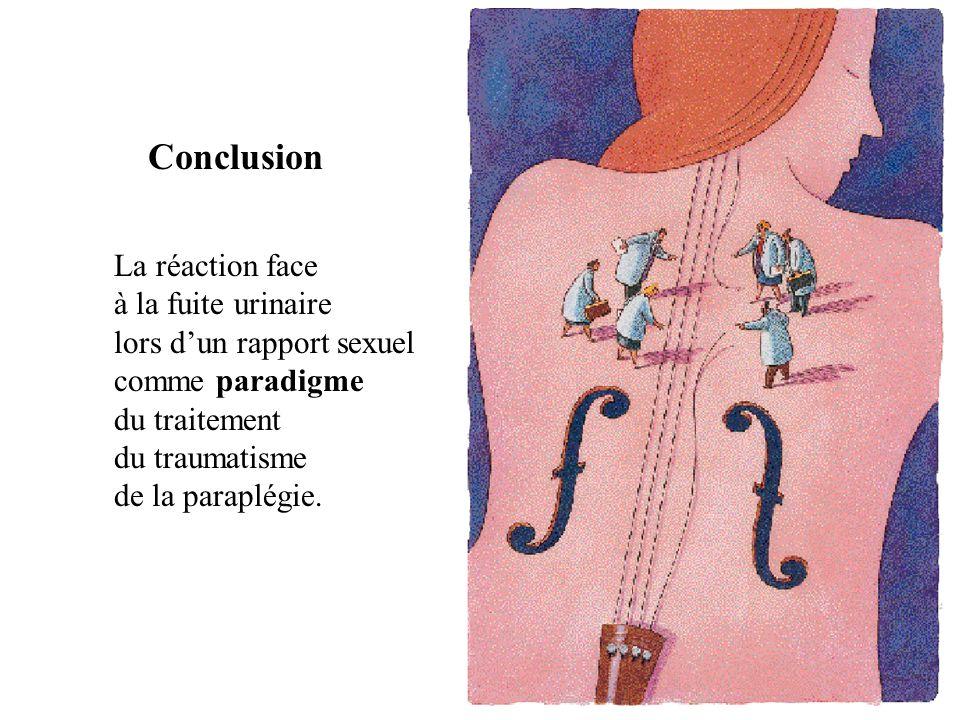 Conclusion La réaction face à la fuite urinaire