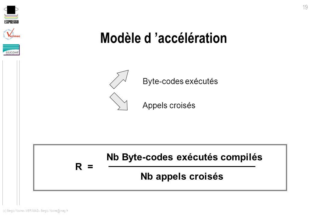 Modèle d 'accélération