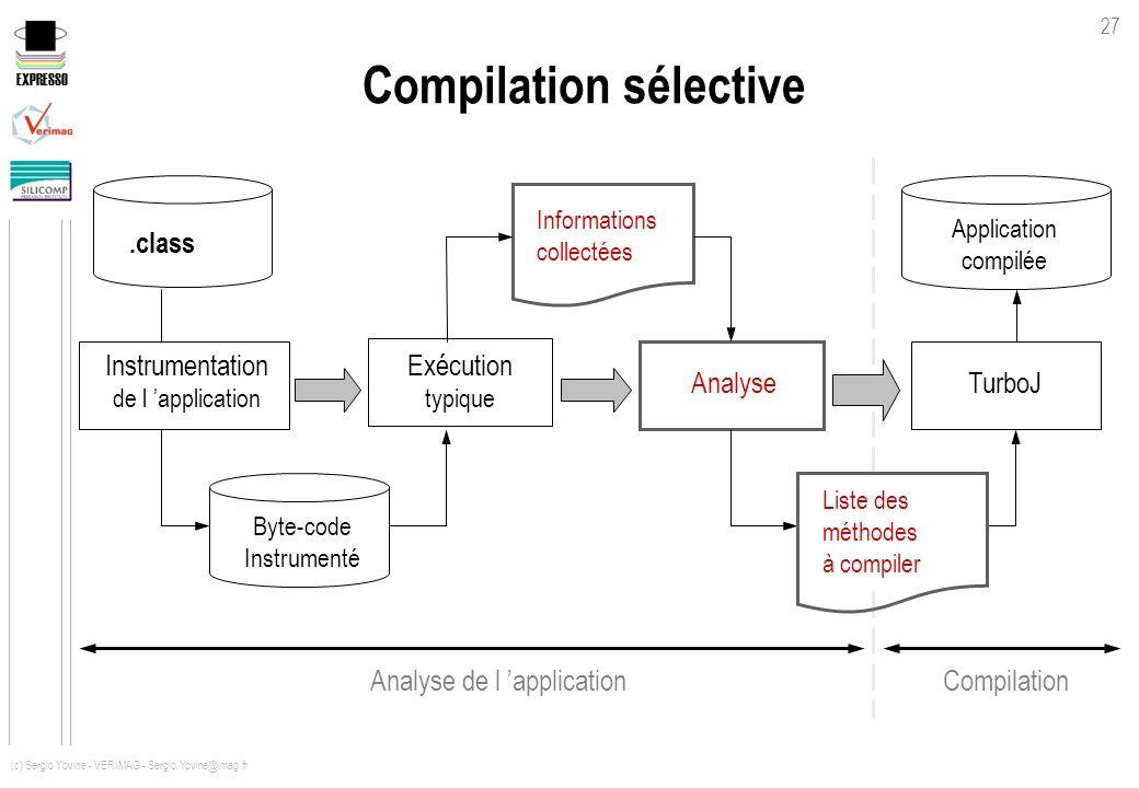 Compilation sélective