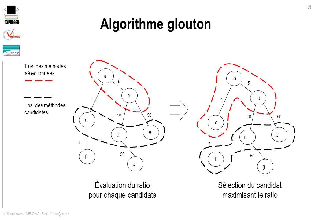 Algorithme glouton Évaluation du ratio pour chaque candidats