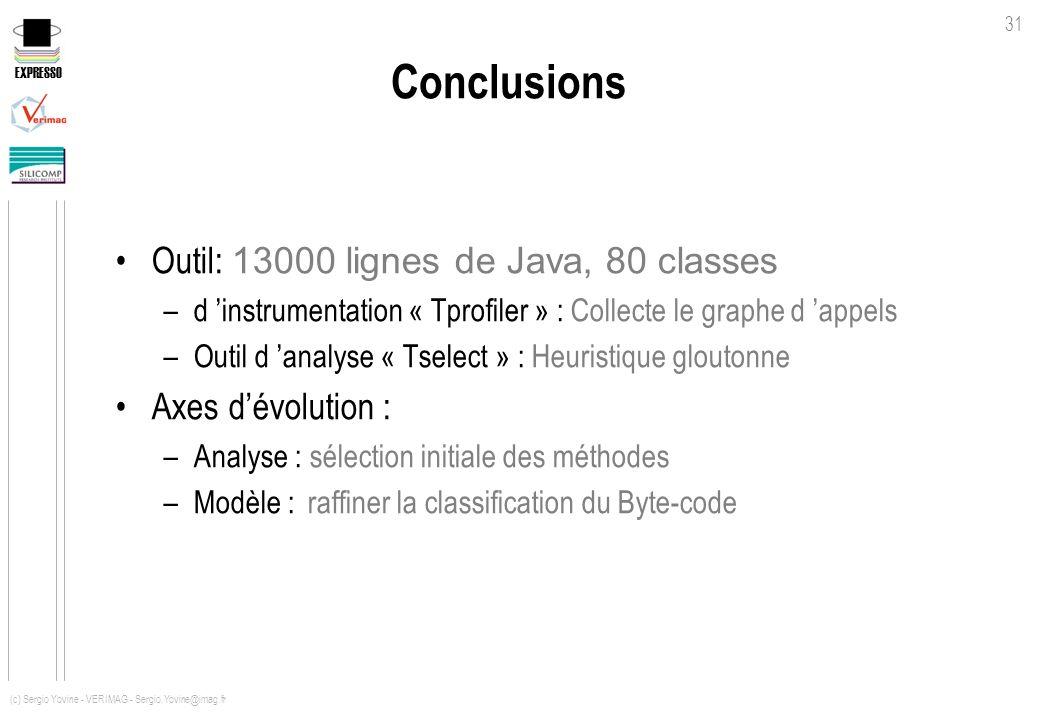 Conclusions Outil: 13000 lignes de Java, 80 classes Axes d'évolution :
