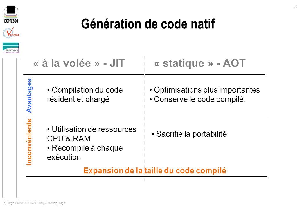 Génération de code natif