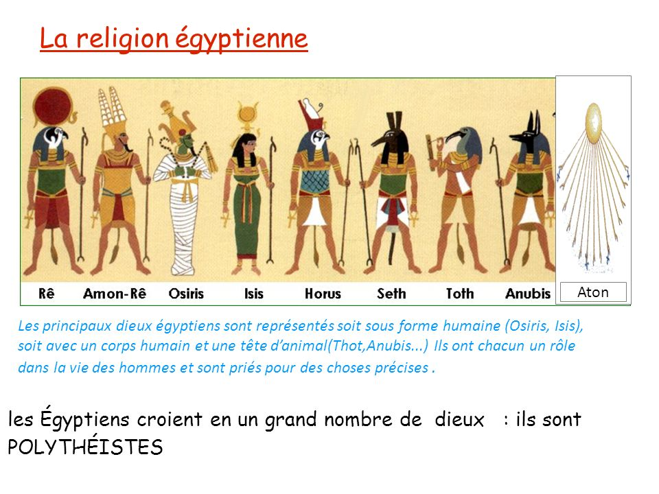 Favori II .L'Egypte , un des premiers états de l'histoire - ppt télécharger NK43