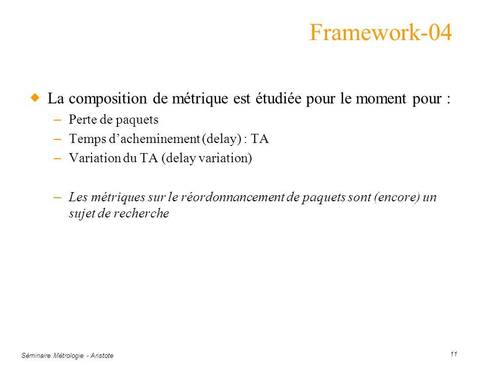 Framework-04 La composition de métrique est étudiée pour le moment pour : Perte de paquets. Temps d'acheminement (delay) : TA.