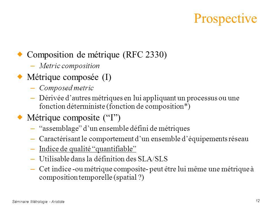 Prospective Composition de métrique (RFC 2330) Métrique composée (I)