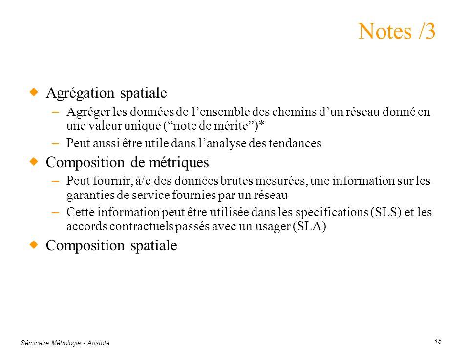 Notes /3 Agrégation spatiale Composition de métriques