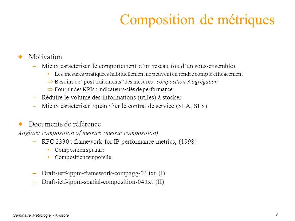 Composition de métriques