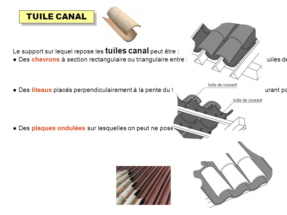 Technologie construction ppt video online t l charger - Pose de tuile canal sur plaque ondulee ...