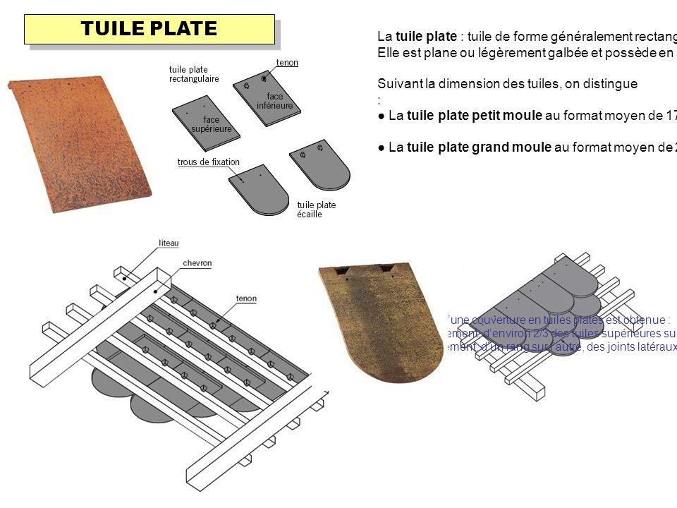 Technologie construction ppt video online t l charger for Dimension des tuiles