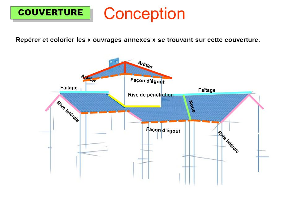 Conception COUVERTURE