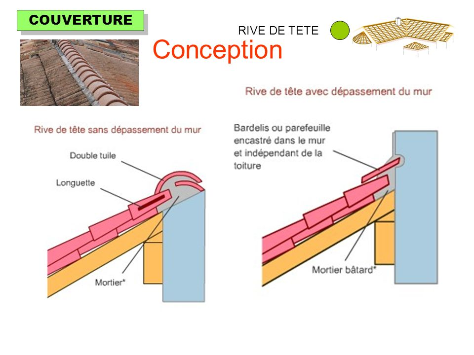 COUVERTURE RIVE DE TETE Conception
