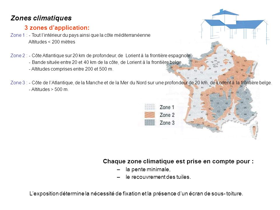 Zones climatiques 3 zones d'application:
