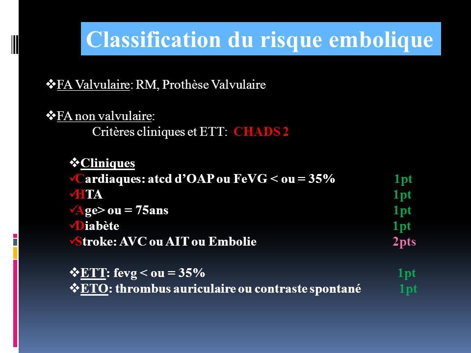 Classification du risque embolique