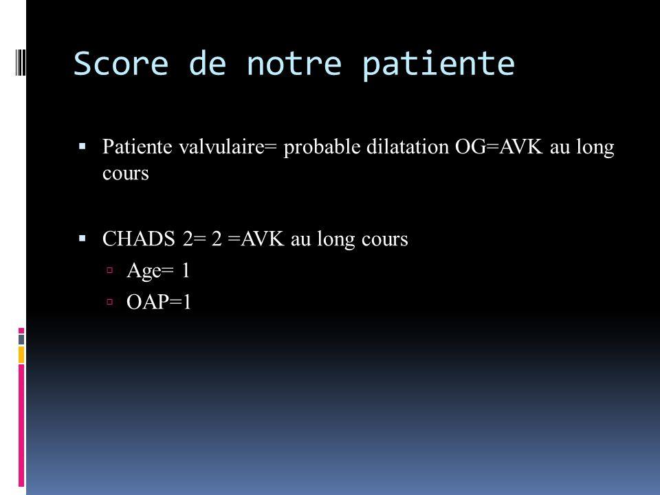 Score de notre patiente