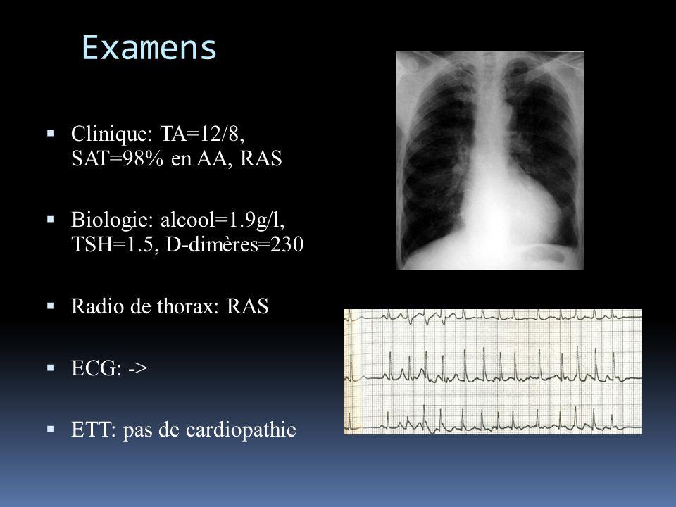 Examens Clinique: TA=12/8, SAT=98% en AA, RAS
