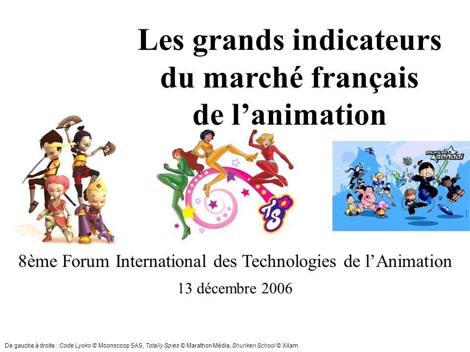 Les grands indicateurs du marché français de l'animation
