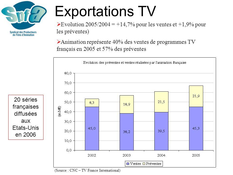 20 séries françaises diffusées aux Etats-Unis en 2006