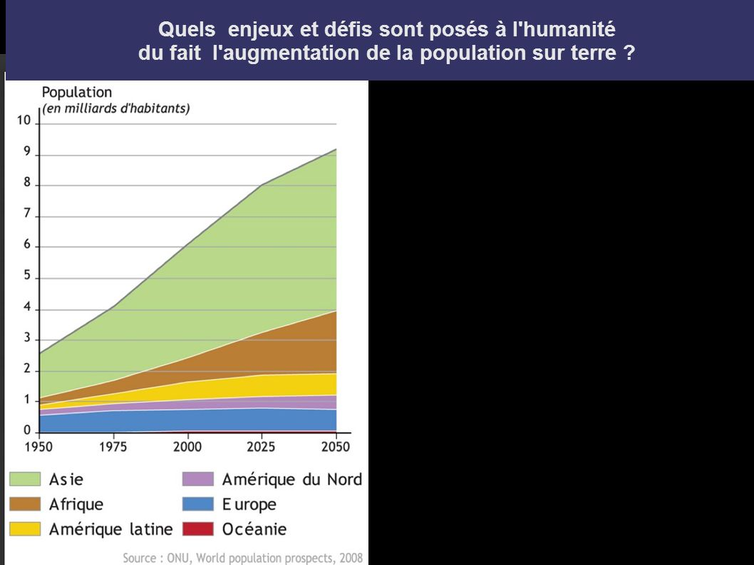 dissertation quels sont les enjeux du vieillissement de la population 2018-7-8 montrant le vieillissement considérable de la population,  quels sont les nouveaux enjeux de la santé des  le problème du financement de la.