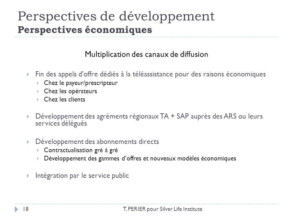 Perspectives de développement Perspectives économiques