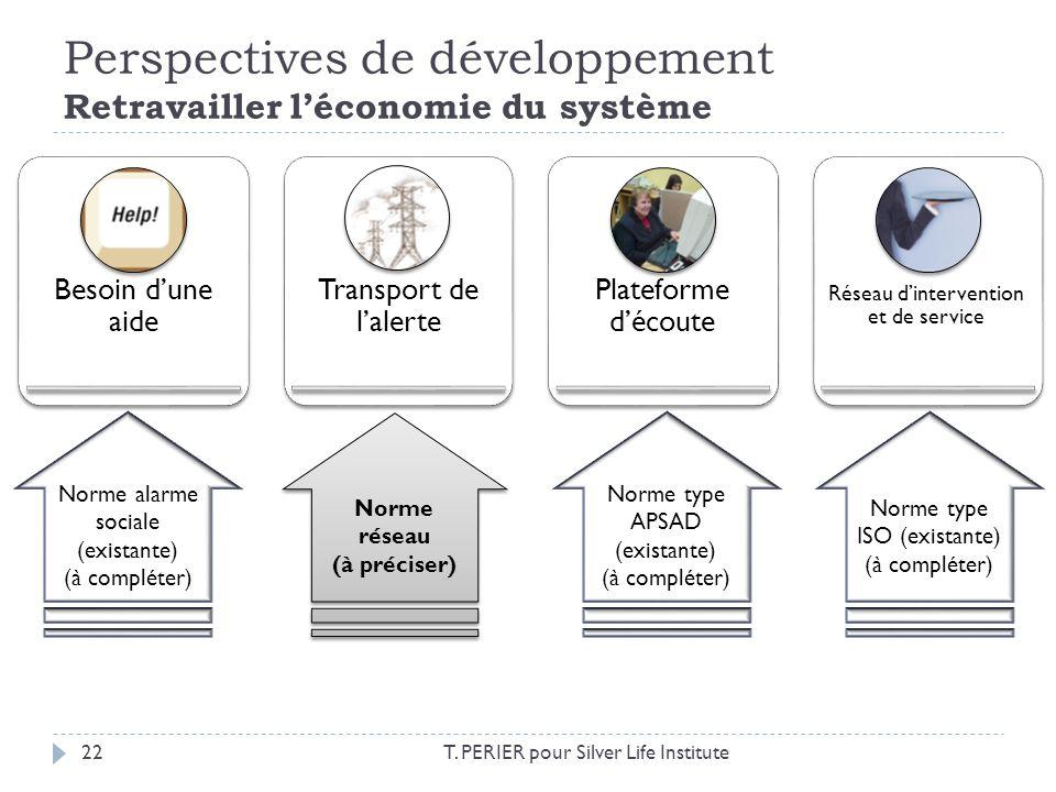 Perspectives de développement Retravailler l'économie du système