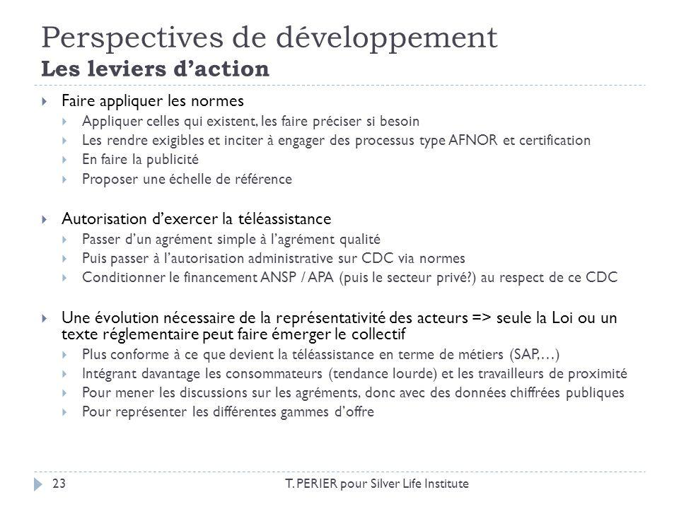 Perspectives de développement Les leviers d'action