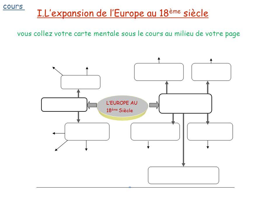I.L'expansion de l'Europe au 18ème siècle