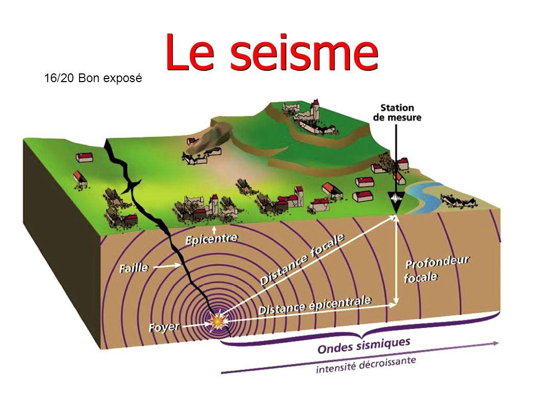 Le seisme 16 20 bon expos ppt video online t l charger for Les decoratives brut de terre