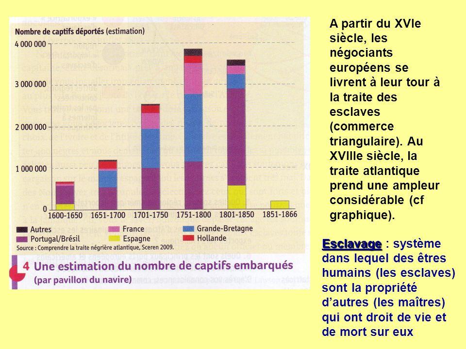 A partir du XVIe siècle, les négociants européens se livrent à leur tour à la traite des esclaves (commerce triangulaire). Au XVIIIe siècle, la traite atlantique prend une ampleur considérable (cf graphique).