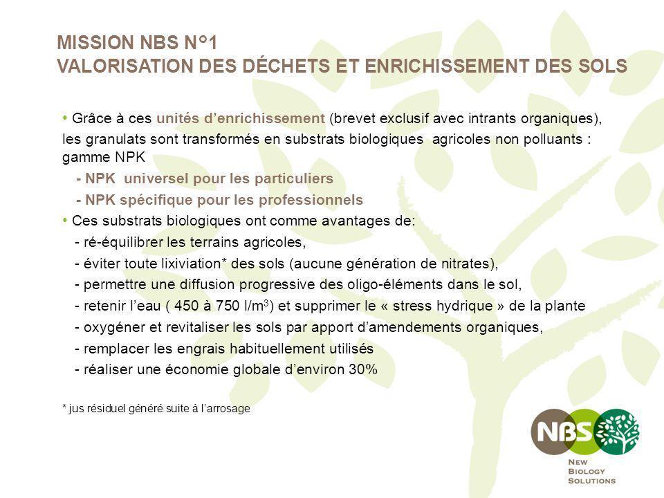 MISSION NBS N°1 VALORISATION DES DÉCHETS ET ENRICHISSEMENT DES SOLS