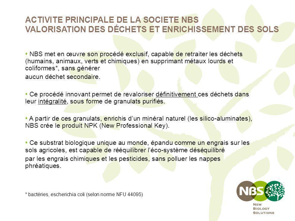 ACTIVITE PRINCIPALE DE LA SOCIETE NBS VALORISATION DES DÉCHETS ET ENRICHISSEMENT DES SOLS