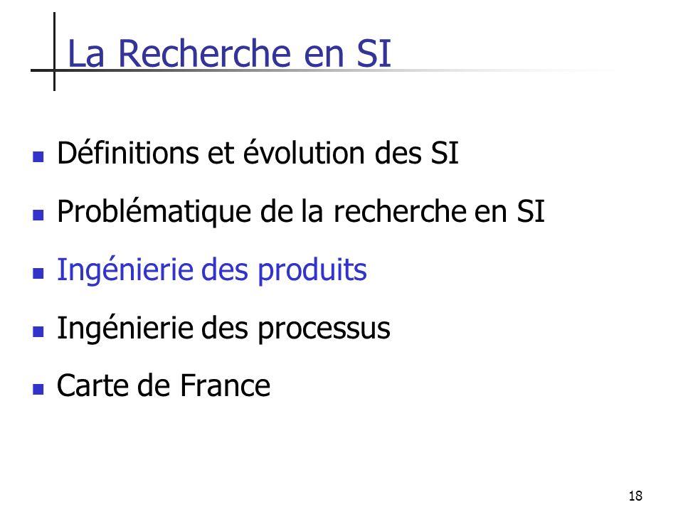 La Recherche en SI Définitions et évolution des SI