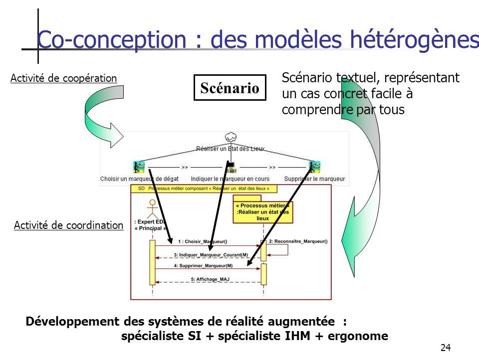 Co-conception : des modèles hétérogènes