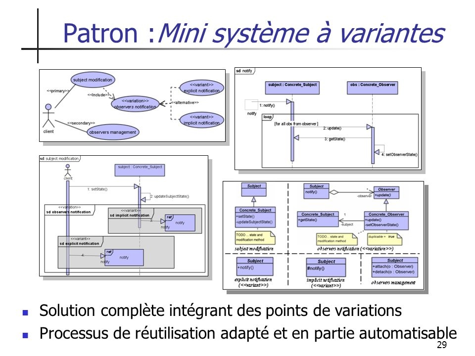 Patron :Mini système à variantes