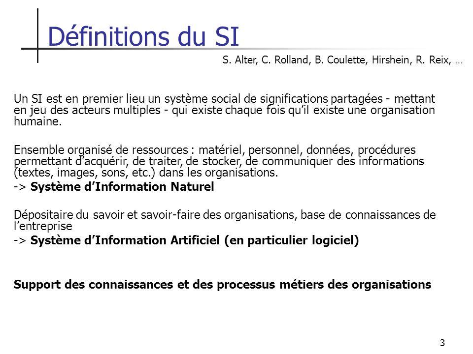 Définitions du SI S. Alter, C. Rolland, B. Coulette, Hirshein, R. Reix, …