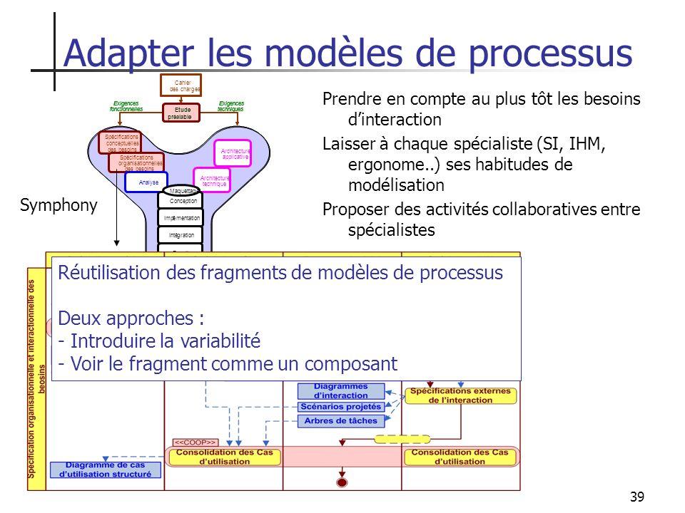 Adapter les modèles de processus