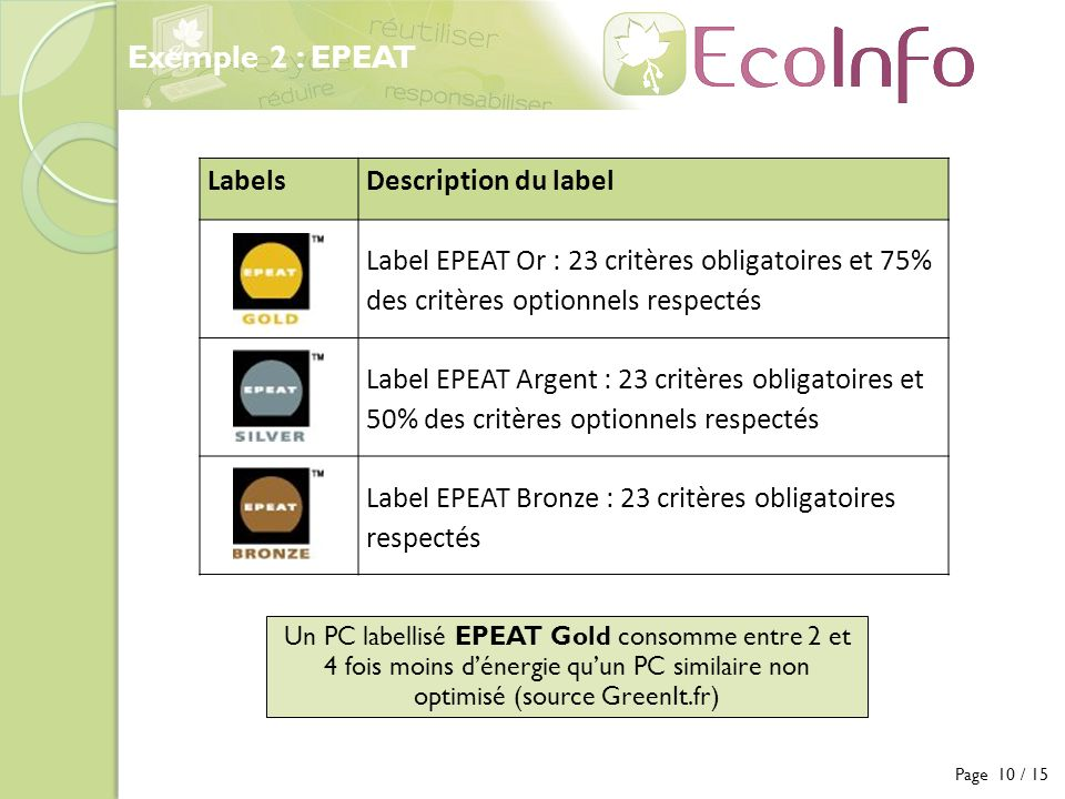 Exemple 2 : EPEAT Labels Description du label