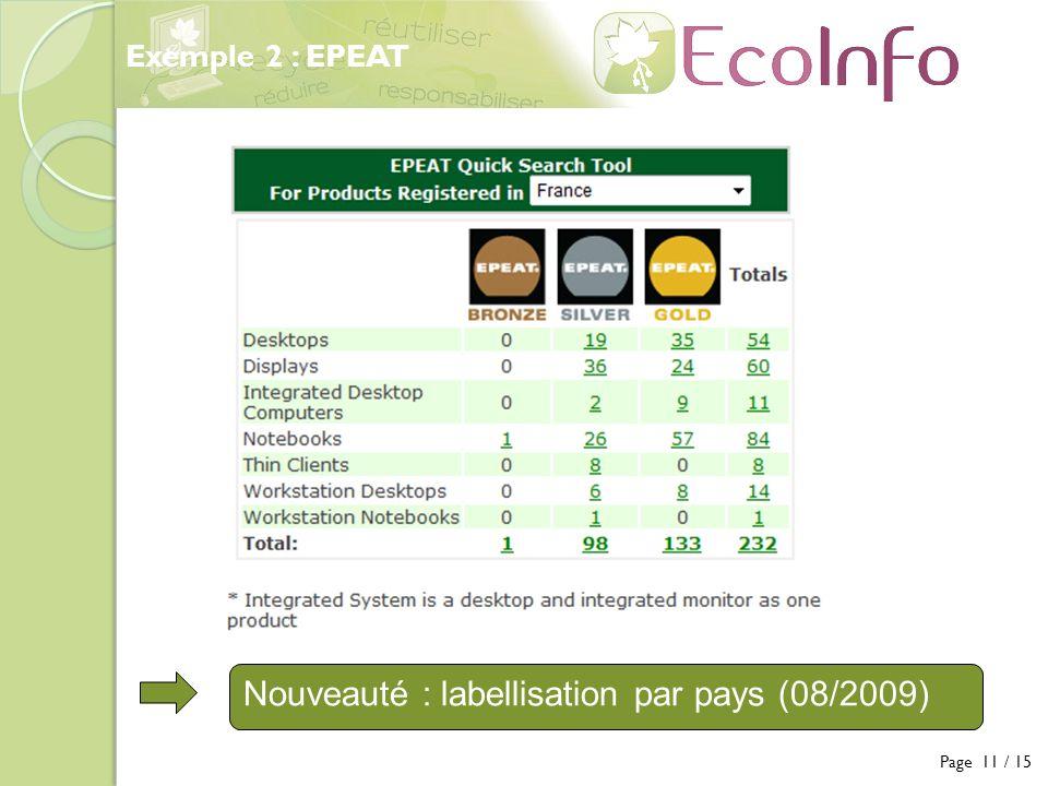 Nouveauté : labellisation par pays (08/2009)