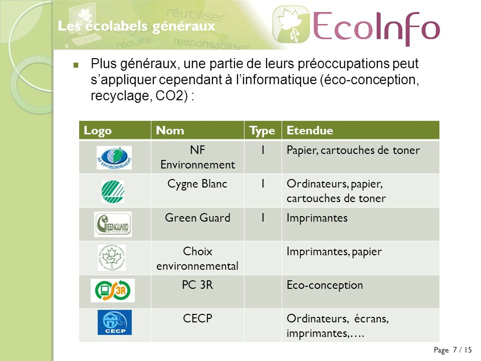 Choix environnemental
