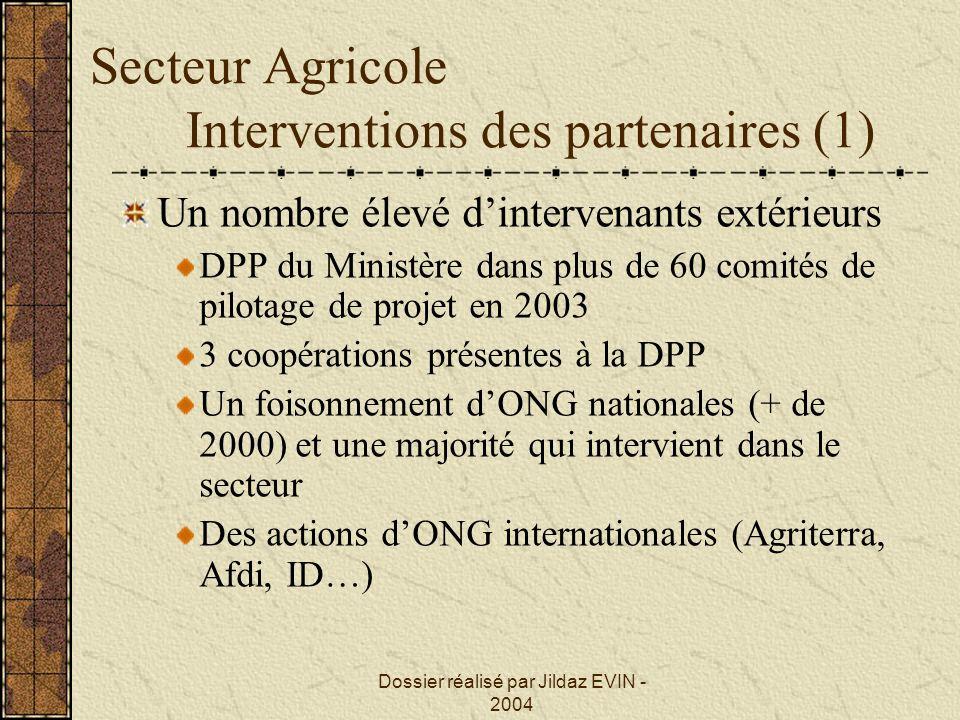 Secteur Agricole Interventions des partenaires (1)