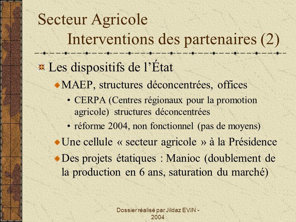 Secteur Agricole Interventions des partenaires (2)