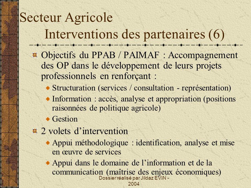 Secteur Agricole Interventions des partenaires (6)