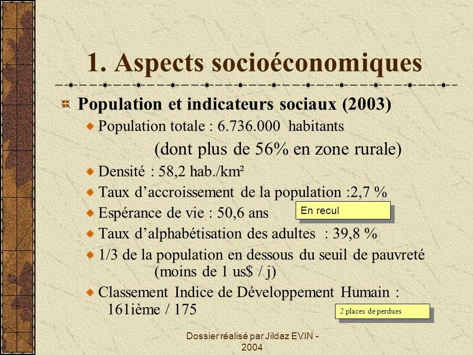 1. Aspects socioéconomiques