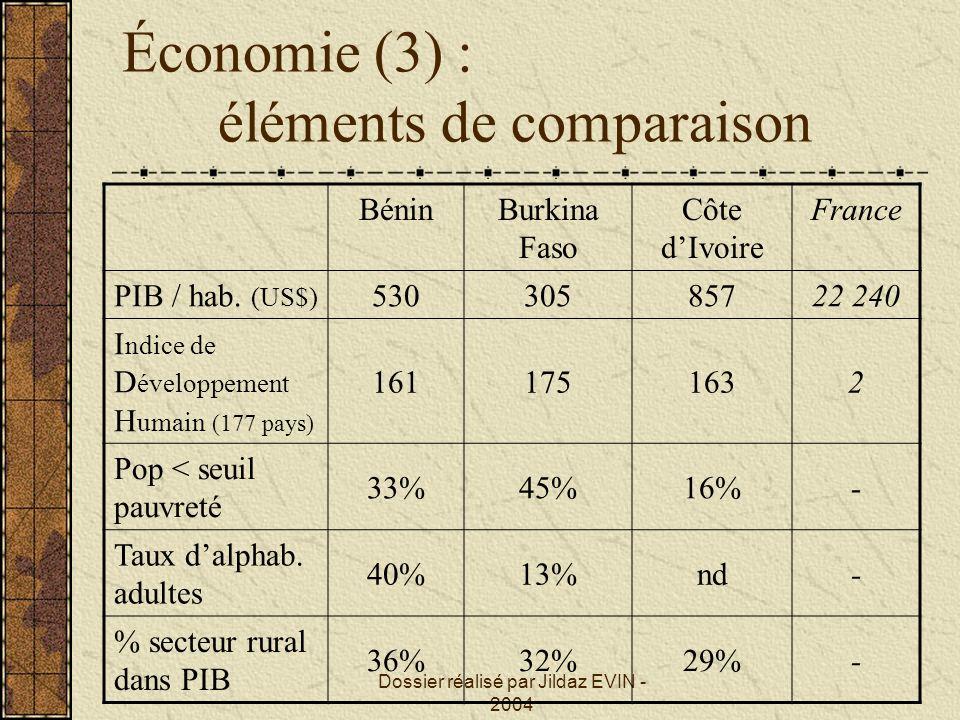 Économie (3) : éléments de comparaison