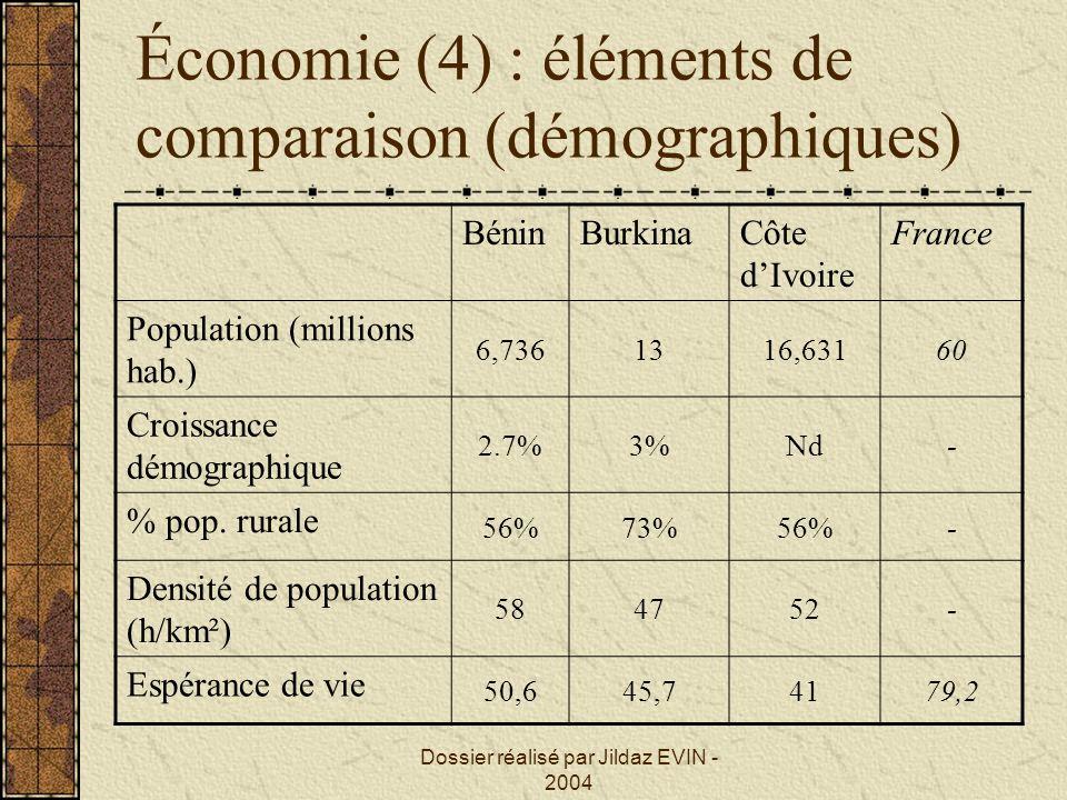 Économie (4) : éléments de comparaison (démographiques)